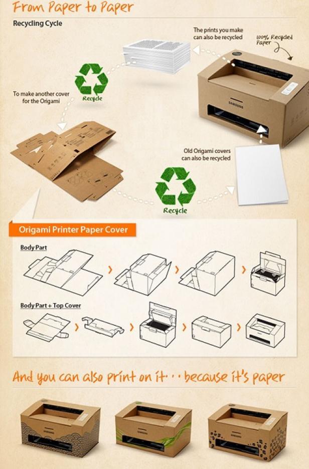 le mode d'emploi pour fabriquer l'imprimante origami