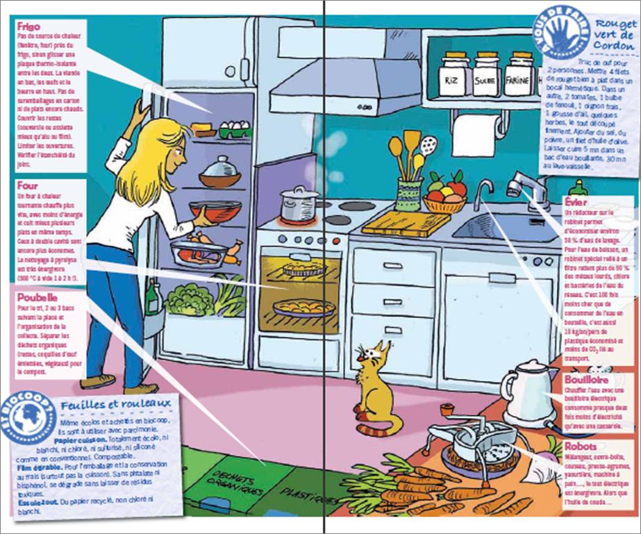 Cordon Vert, le héros invisible qui nous donne des conseils en cuisine